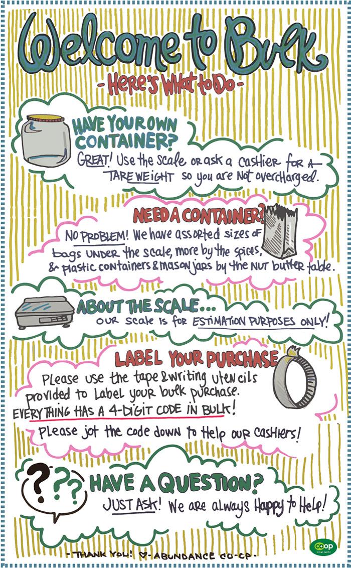 BULK-instructions